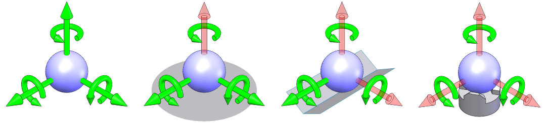 The Principle of Kinematic Constraint
