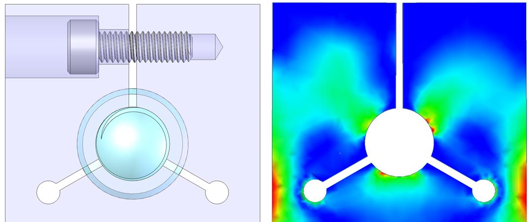 Split clamp design and analysis