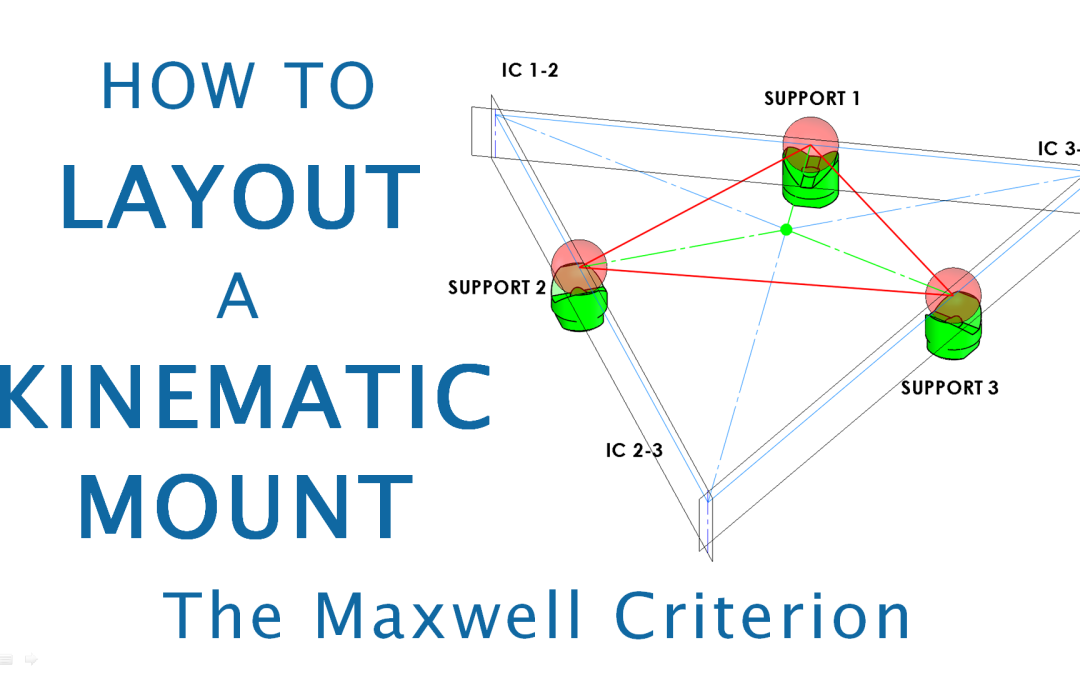 Laying Out a Kinematic Mount Using the Maxwell Criterion