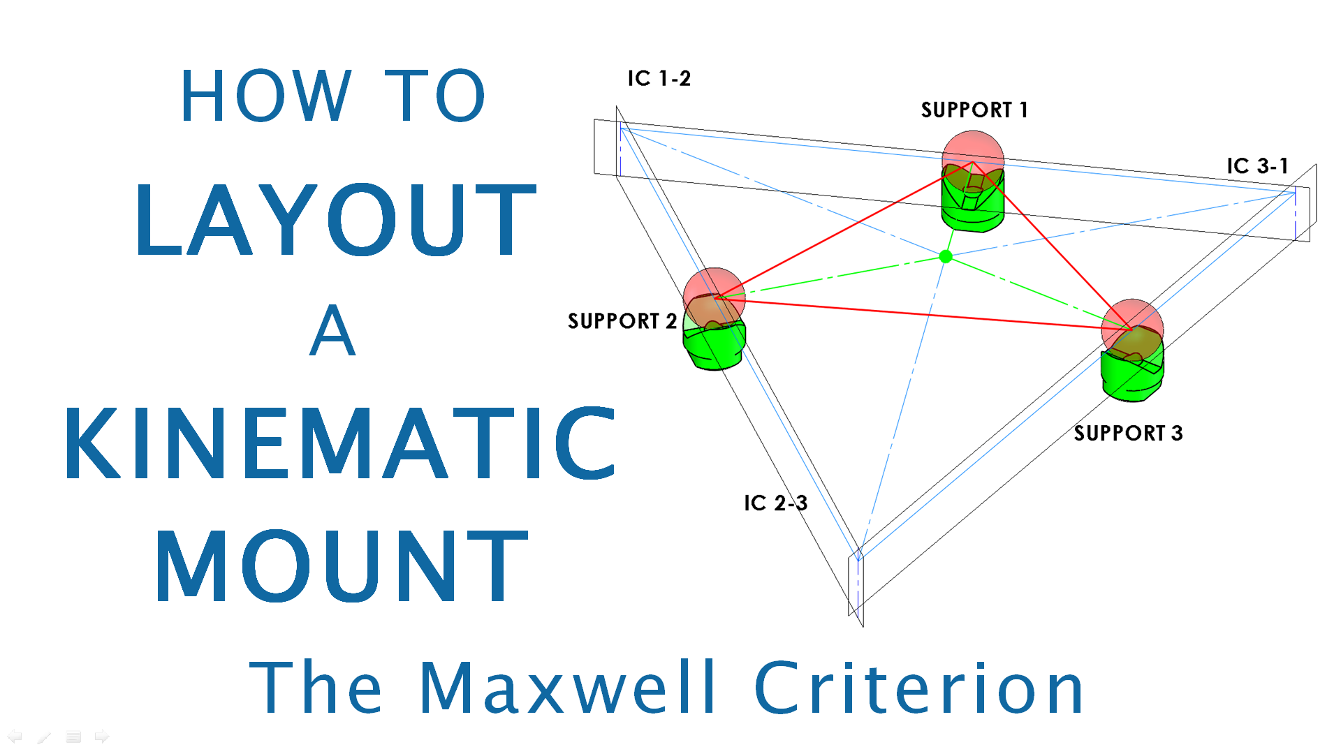 laying out a kinematic mount using the maxwell criterion practical